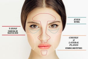 Multimask your way to beauty Facial Courses